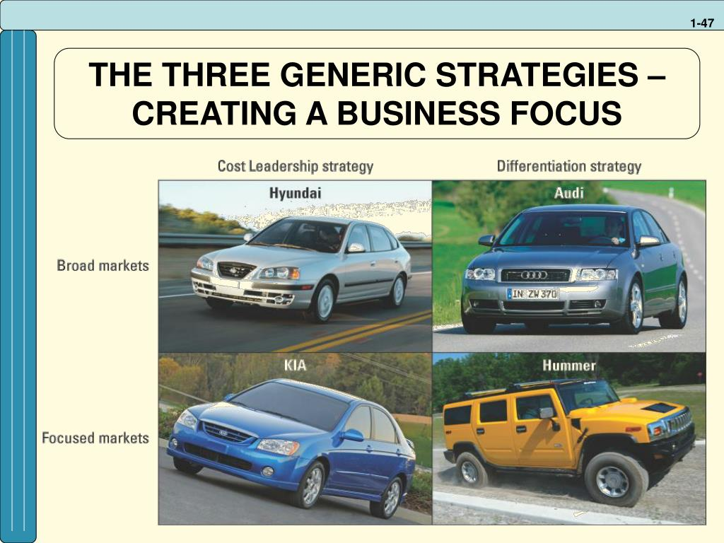 THE THREE GENERIC STRATEGIES –