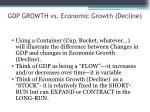 gdp growth vs economic growth decline3