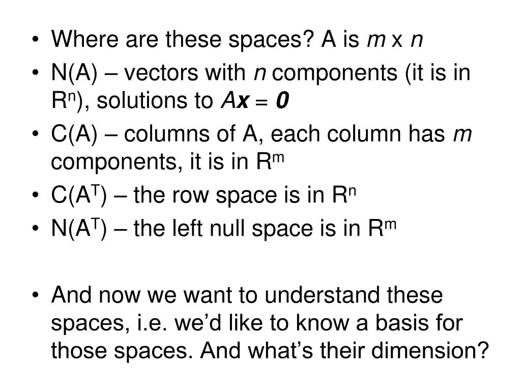 Where are these spaces? A is