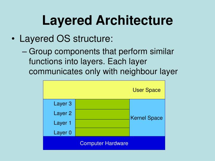 PPT - Computer Systems Architecture CMT603 Operating ...