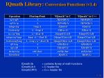iqmath library conversion functions v1 4