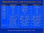 iqmath library math trig functions v1 4