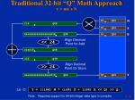 traditional 32 bit q math approach y mx b