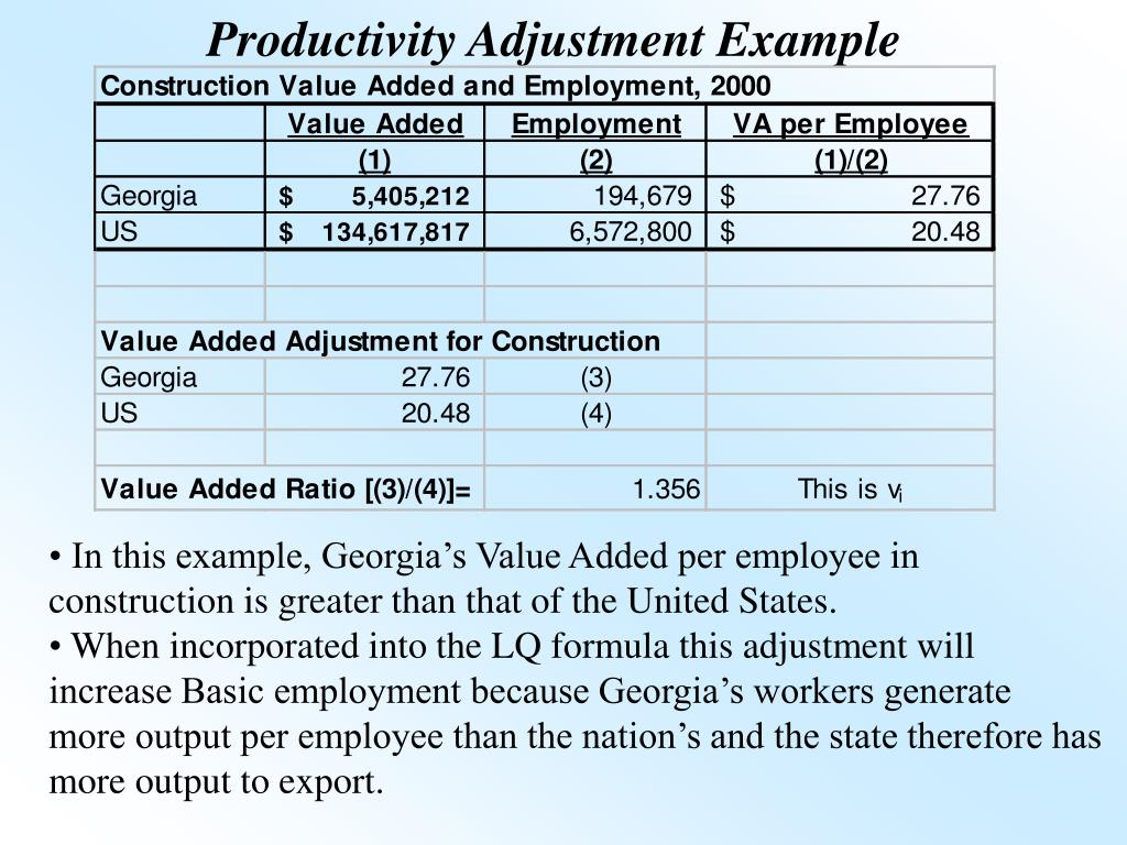 Productivity Adjustment Example