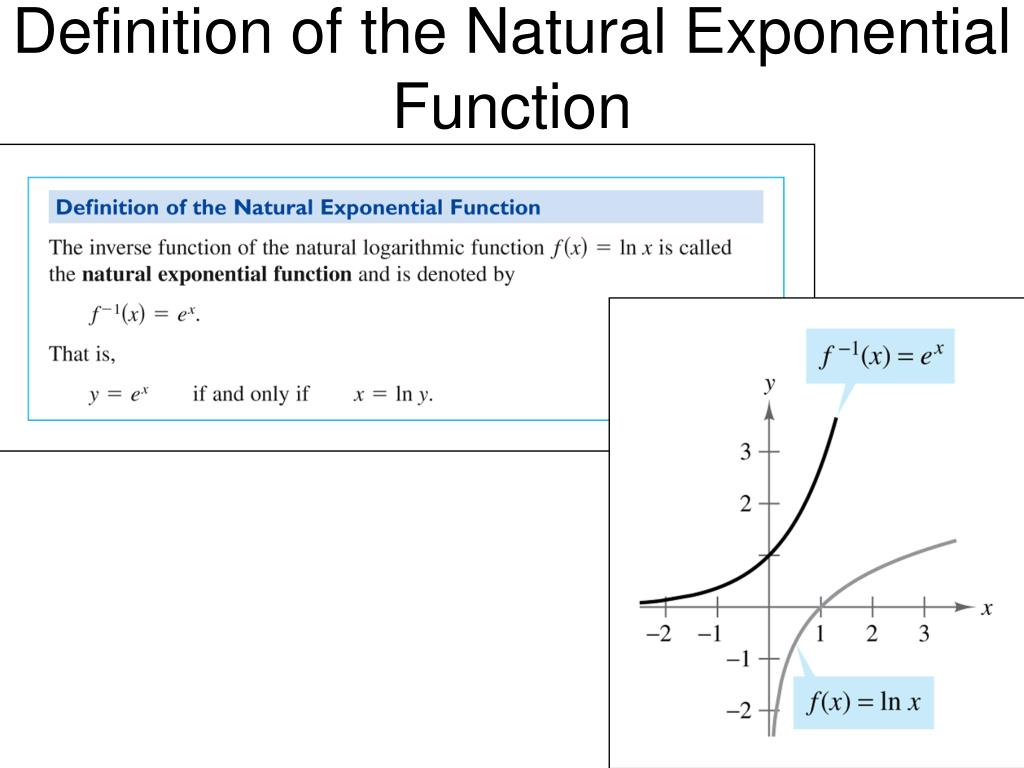Definition of the Natural Exponential Function