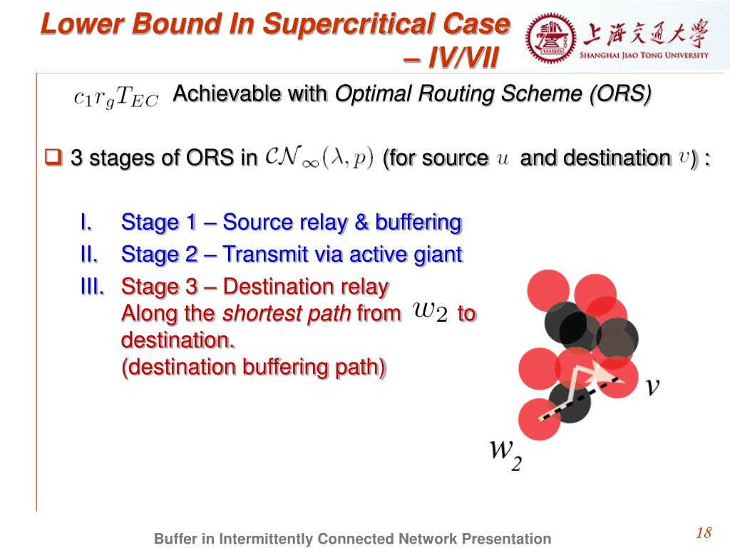 Lower Bound In Supercritical Case