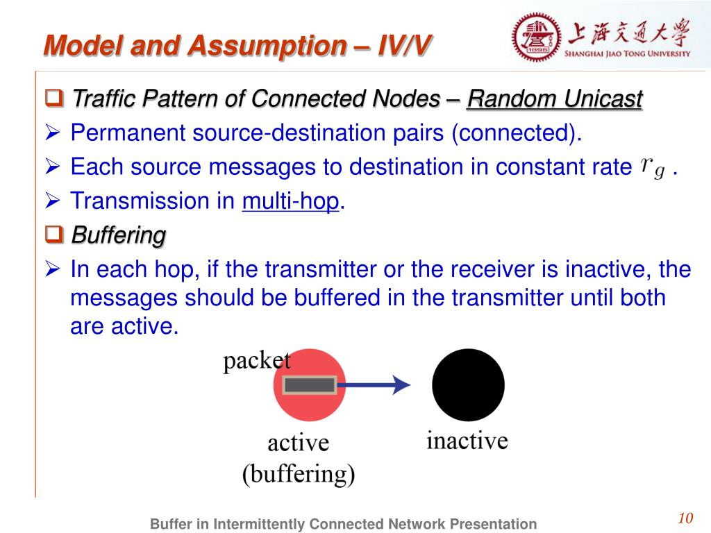 Model and Assumption – IV/V