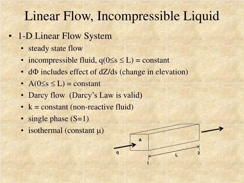 liquid permeability of porous media The sediment permeability is generally measured using gas or liquid ows the permeability of methane hydrate-bearing sediment is considerably affected by several properties of sediments measurement of permeability of porous media 81 figure 1.