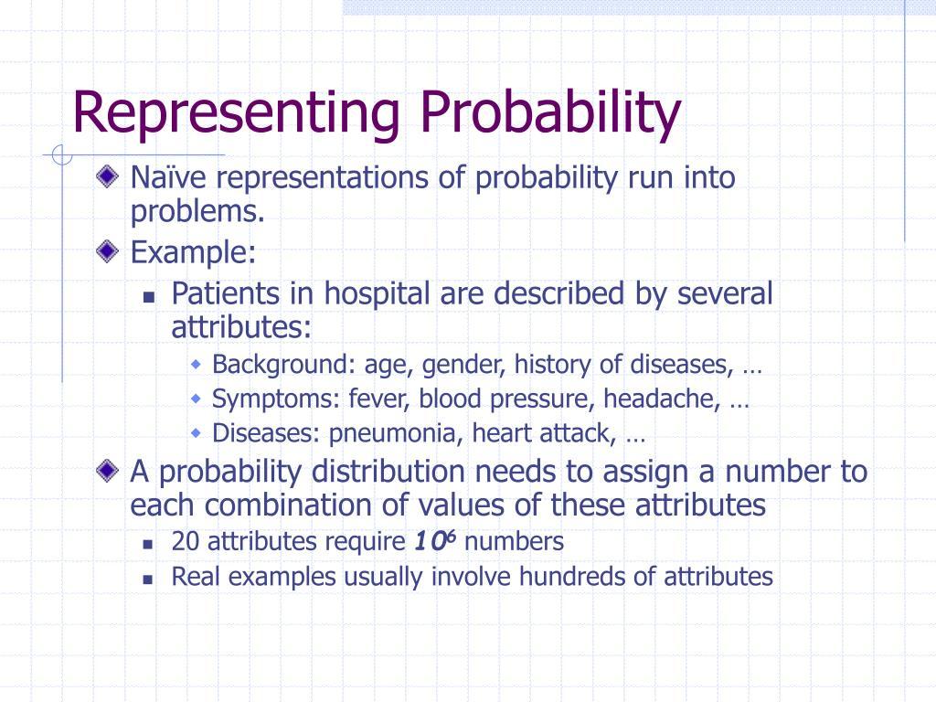 Representing Probability