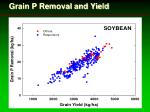 grain p removal and yield