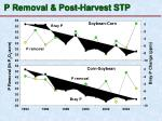 p removal post harvest stp