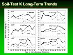 soil test k long term trends