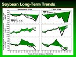 soybean long term trends