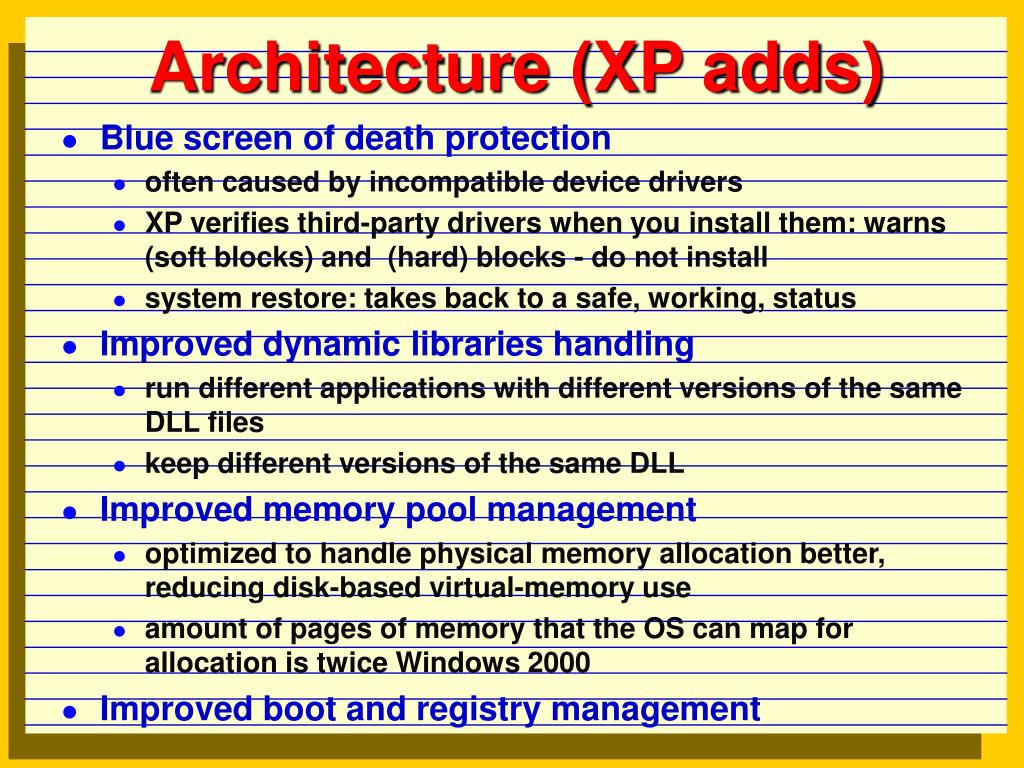 Architecture (XP adds)