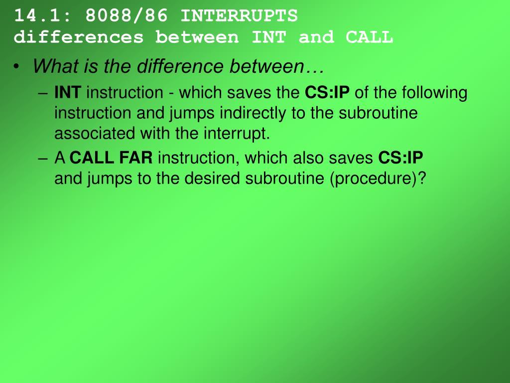 14.1: 8088/86 INTERRUPTS