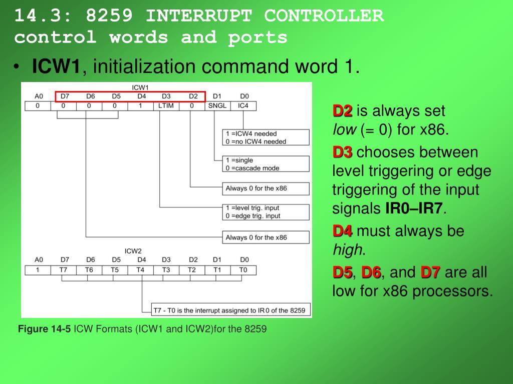 14.3: 8259 INTERRUPT CONTROLLER