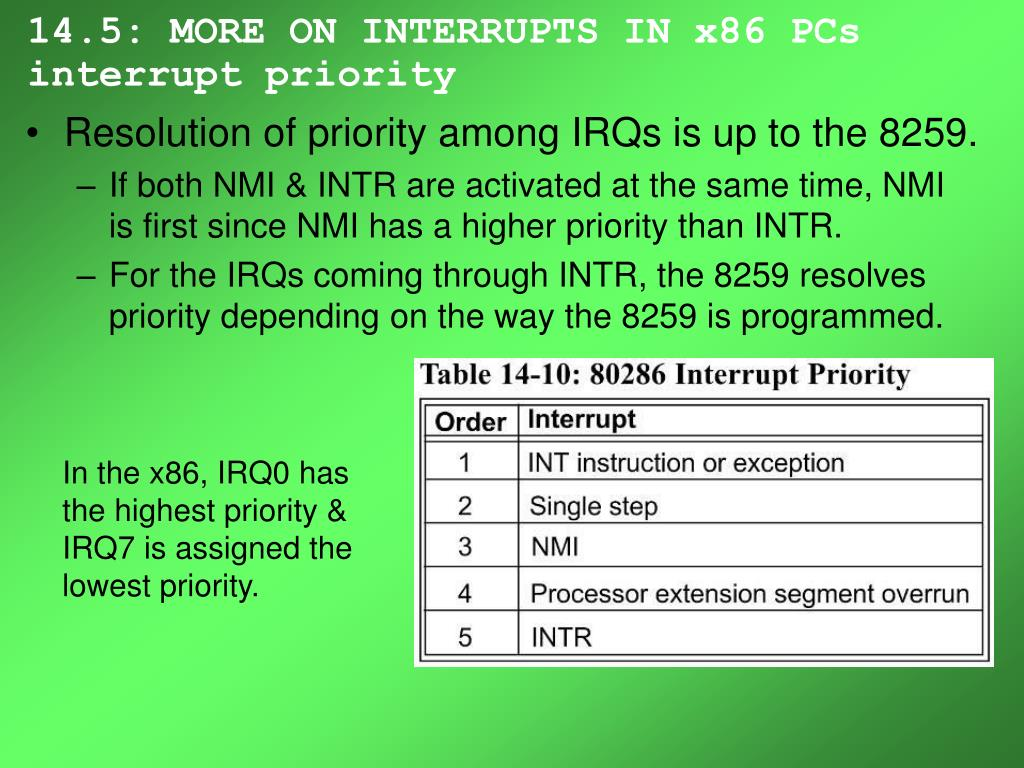In the x86, IRQ0 has
