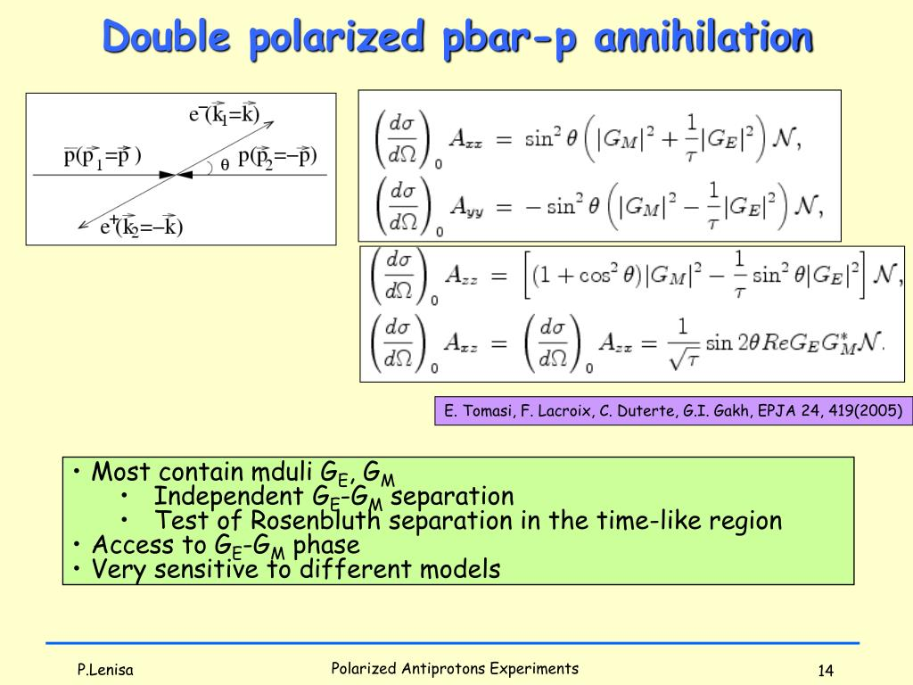 Double polarized pbar-p annihilation