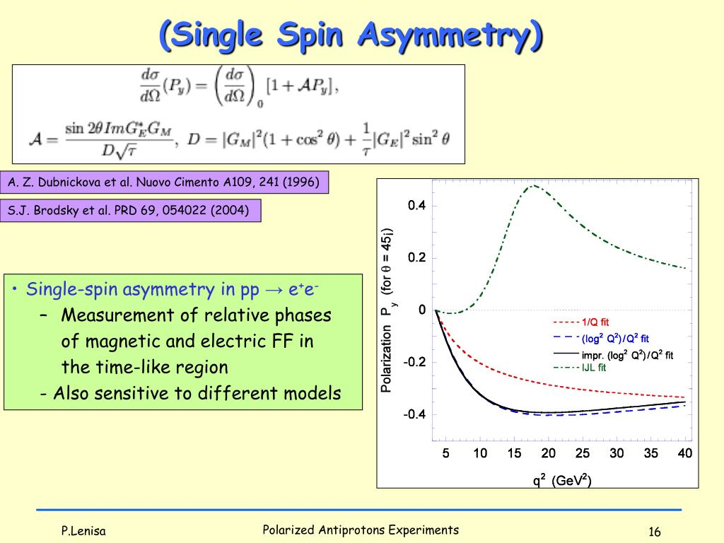 (Single Spin Asymmetry)