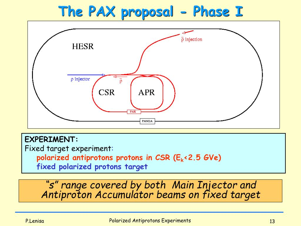 The PAX proposal - Phase I