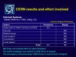 cern results and effort involved