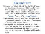 buoyant force