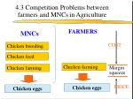 4 3 competition problems between farmers and mncs in agriculture