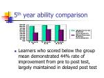5 th year ability comparison