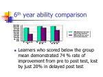 6 th year ability comparison