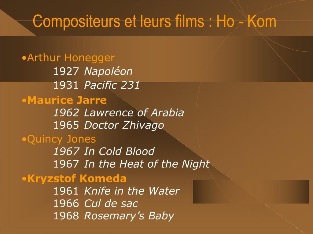 Compositeurs et leurs films : Ho - Kom