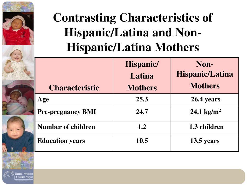 Contrasting Characteristics of Hispanic/Latina and Non-Hispanic/Latina Mothers