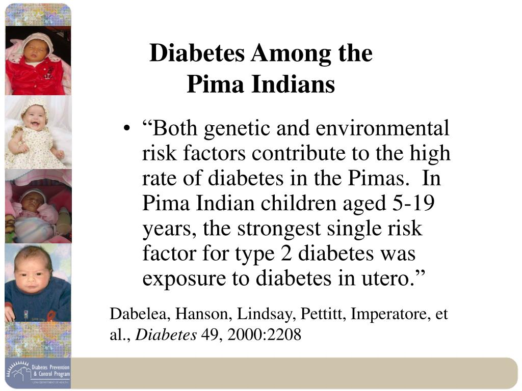 Diabetes Among the