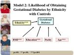 model 2 likelihood of obtaining gestational diabetes by ethnicity with controls