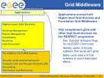 grid middleware