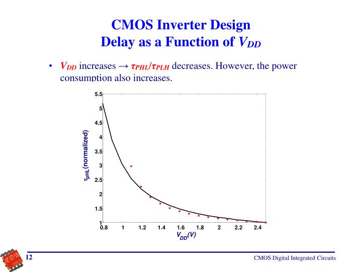 cmos and digital design Designing low-power digital cmos gerard m blair the increasing levels of circuit integration are leading to the implementation of highly sophisticated algorithms many of the commercial application areas have a requirement for portability which leads to the need for low-power design.