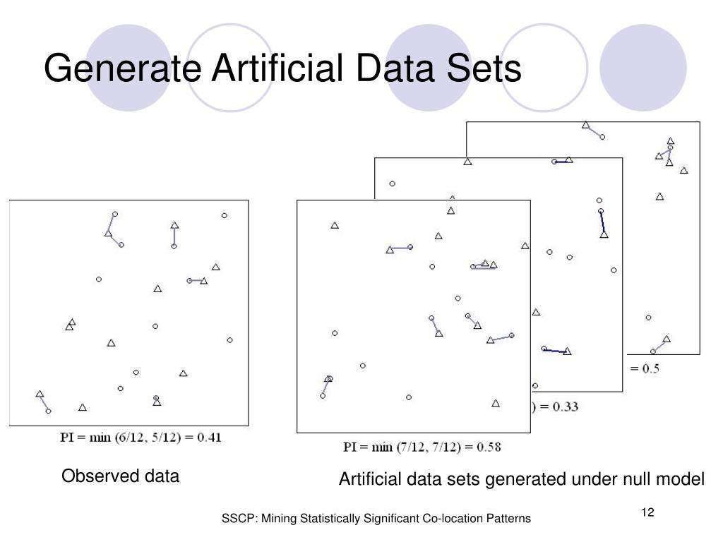 Generate Artificial Data Sets