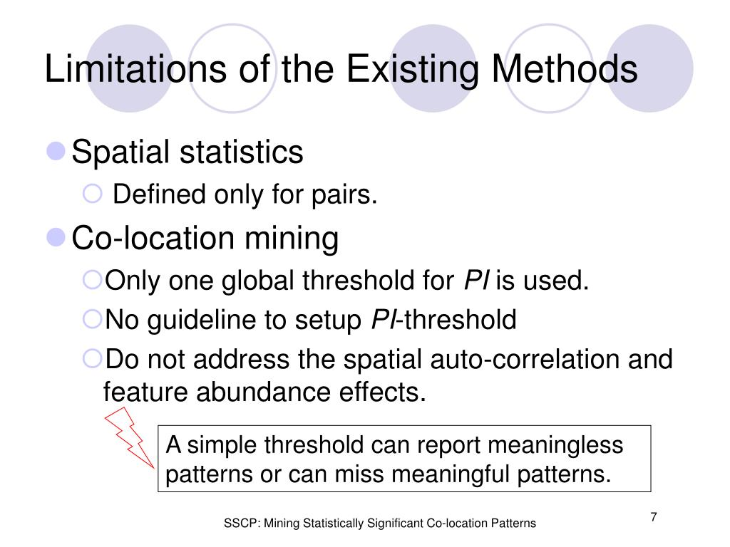 Limitations of the Existing Methods