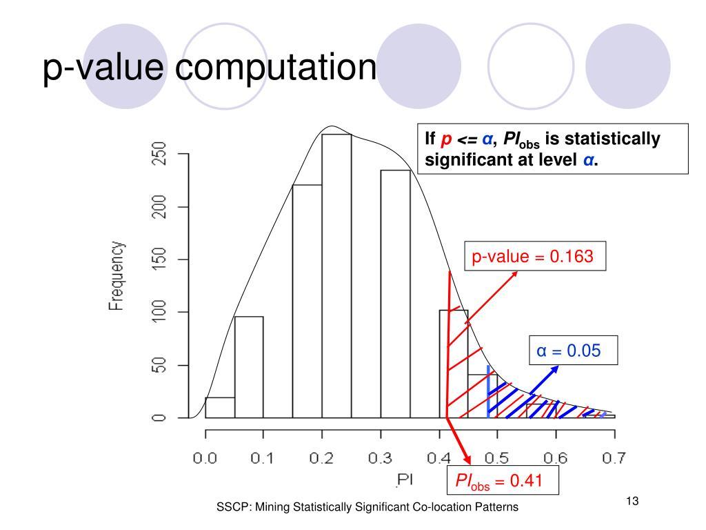 p-value computation