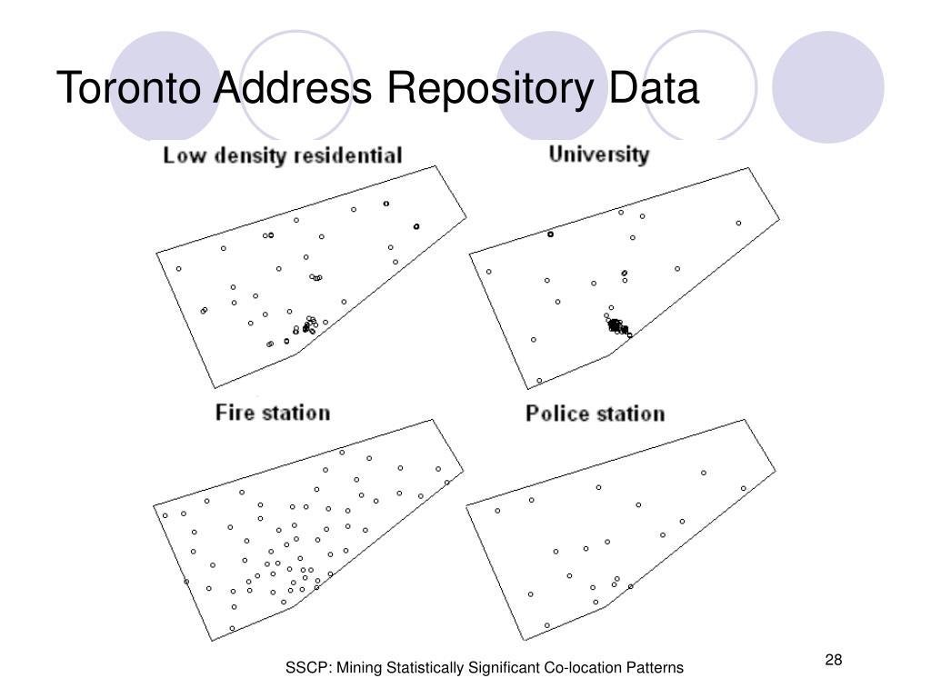 Toronto Address Repository Data