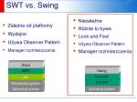 swt vs swing