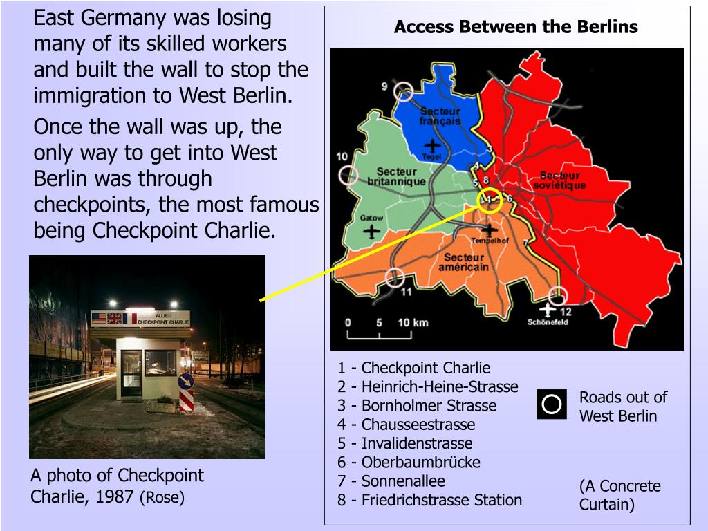 Access Between the Berlins