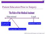 patient education prior to surgery