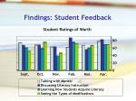 findings student feedback