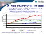 30 years of energy efficiency success