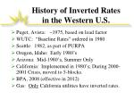 history of inverted rates in the western u s