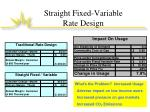 straight fixed variable rate design