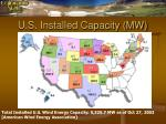 u s installed capacity mw