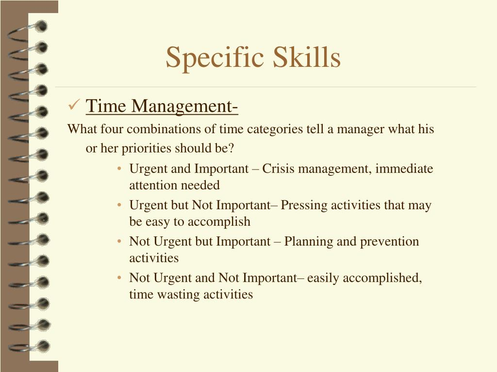 Time Management-