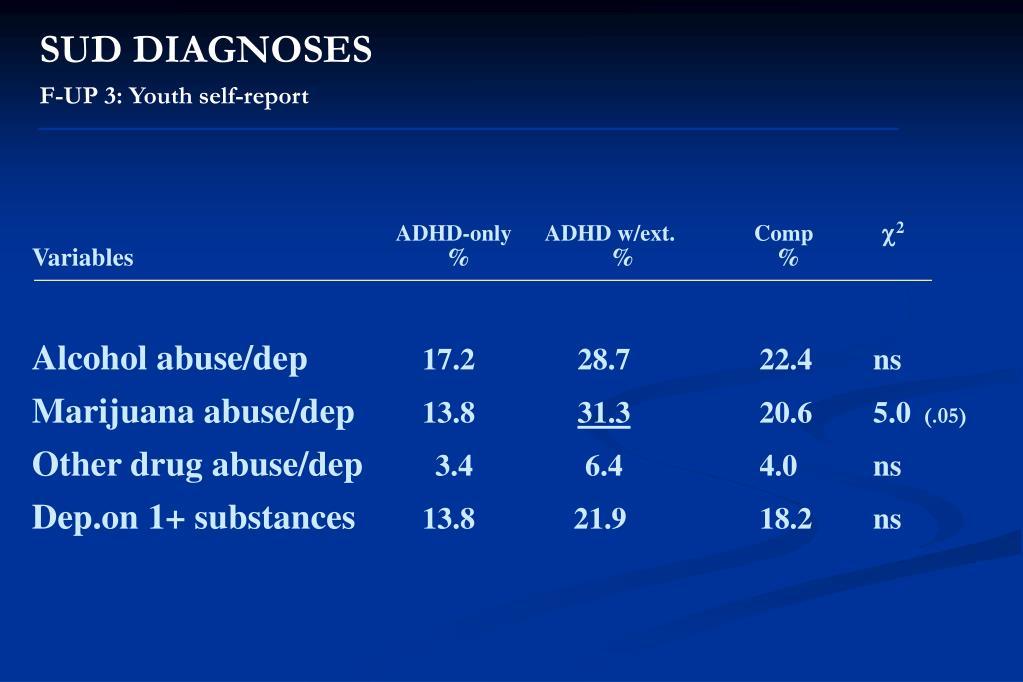 SUD DIAGNOSES