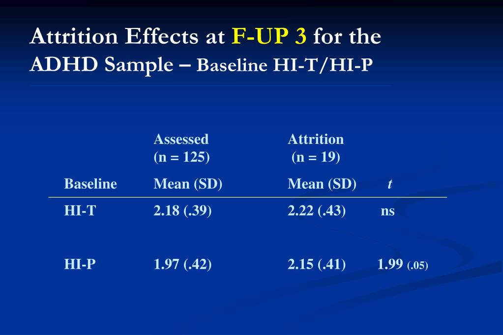 Attrition Effects at